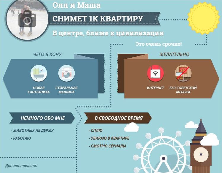 самый лучший программ знакомство в москве